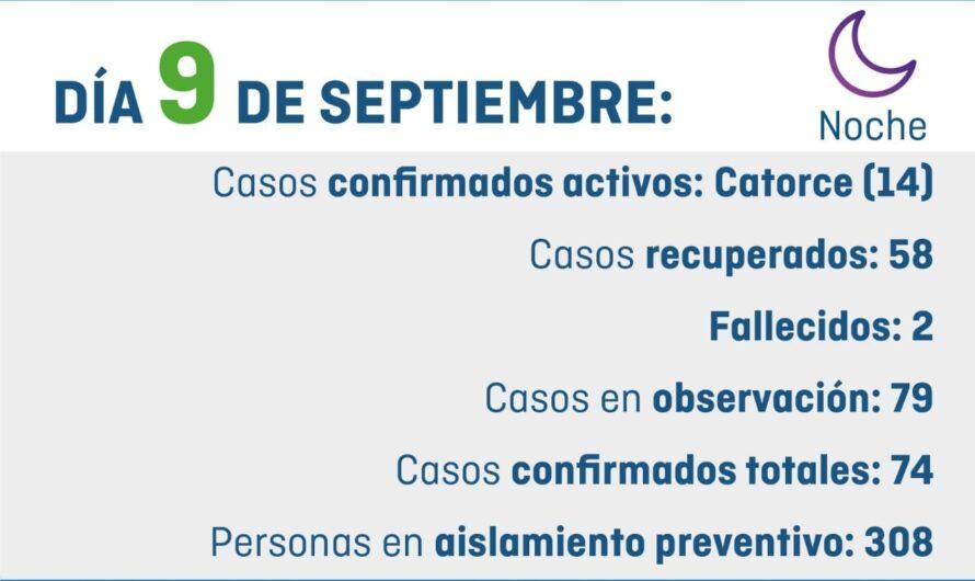 Parte nocturno Covid-19 General Alvarado 09/09/2020