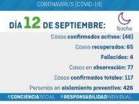 Parte nocturno Covid-19 General Alvarado 12/09/2020